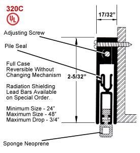 Soundproof Door Kits